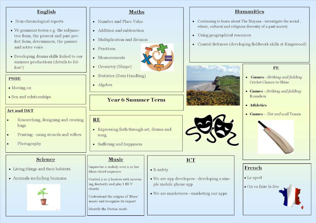 summer term curriculum